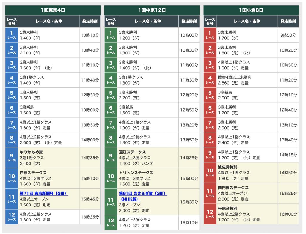 JRAレーシングカレンダー