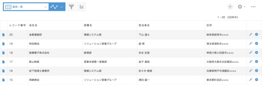 kintoneの顧客リスト