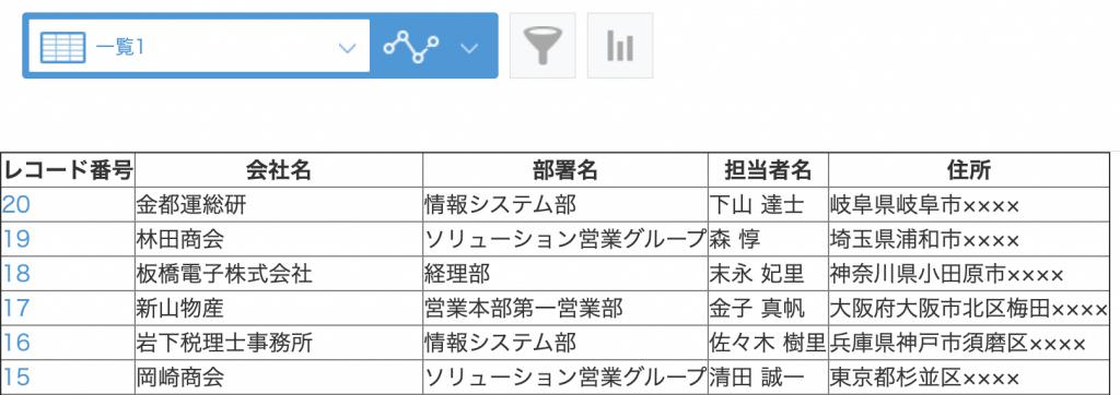 HTMLとJavaScriptでカスタマイズビューを作成する