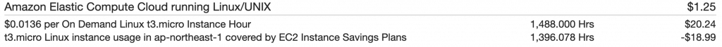Savings Plans利用後の料金